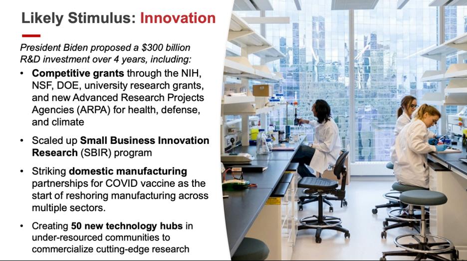 Katz Slide 4: Likely Stimulus- Innovation