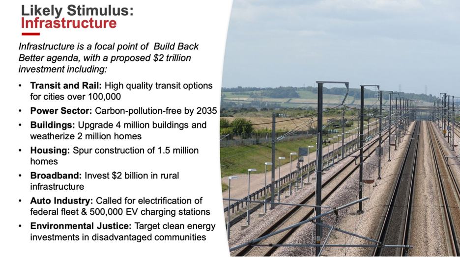 Katz Slide 4: Likely Stimulus- Infrastructure
