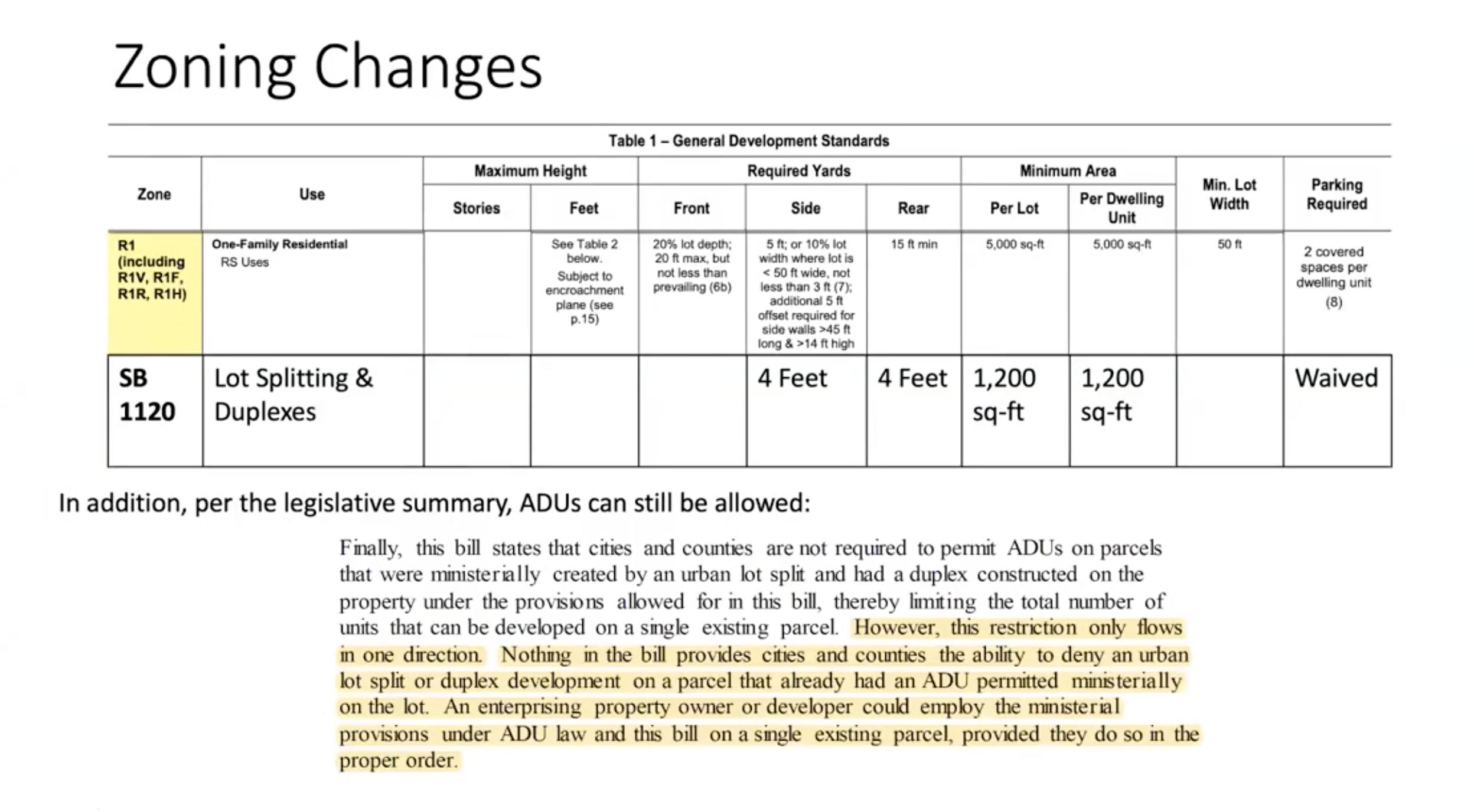 SB 1120 Zoning Changes