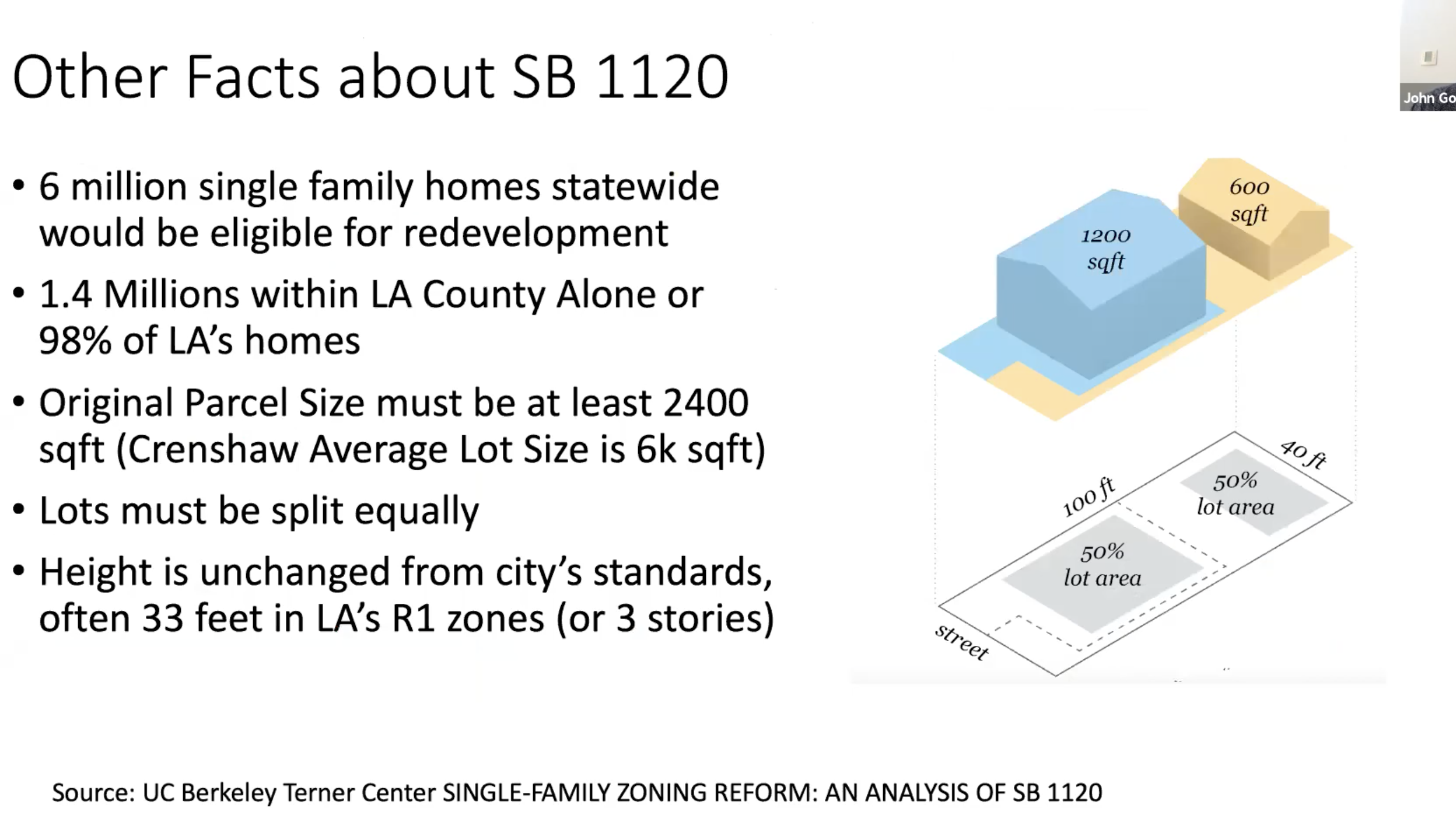 Facts About SB 1120